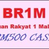 CHECK YOUR BR1M 2.0 APPLICATION RESULT NOW!